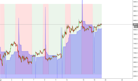 BTCUSD: BTC- Breakout with Confirmed Uptrend!