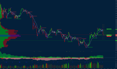 XAUUSD: XAUUSD - Long Entry on Support/POC