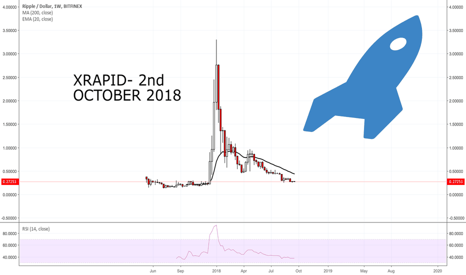 XRPUSD: XRAPID- OUT 2nd OCTOBER