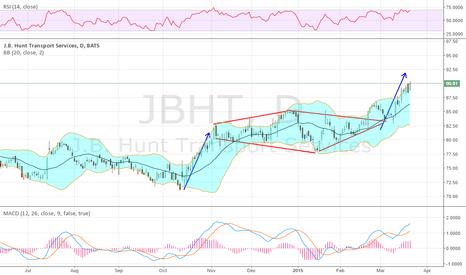 JBHT: If you saw a Diamond break