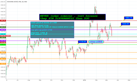 HDFC: hdfc (housing finance) trade  setup!!! fallling knife OR??MondaY