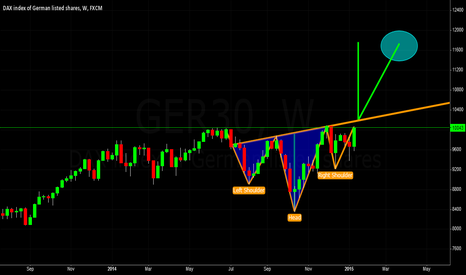 GER30: a  great EU-QE coming up?