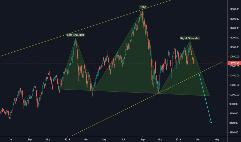 NIFTY: TROUBLE COMING FOR INDIAN ECONOMY #NIFTY (LONG TERM PREDICTION)