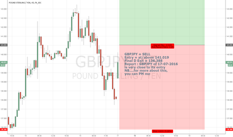 GBPJPY: 2nd ATM ATM ATM of today ....SELL GBPJPY - Short Term Trade