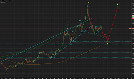 USDCAD: USDCAD LONGTERM VIEW