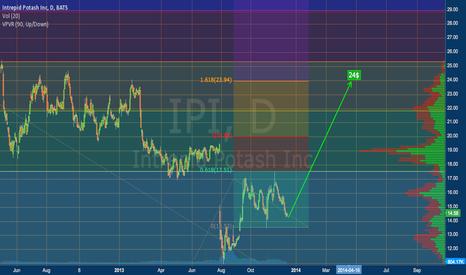 IPI: IPI