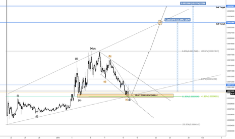 ELFBTC: Heavy confluence on ELF - +122% profit target