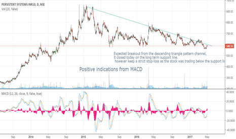 PERSISTENT: Persistent systems look positive; expected breakout