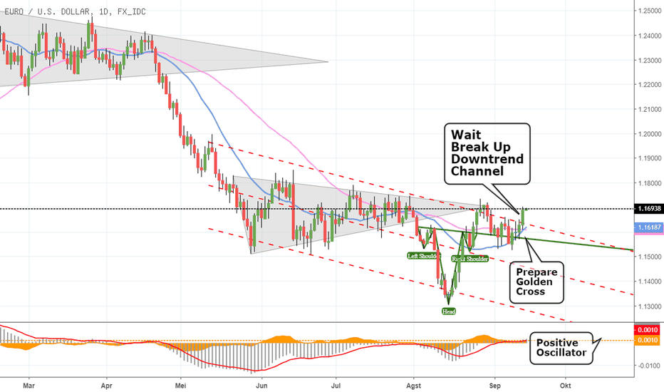 EURUSD: Proyeksi Harian Euro Sudah Break Out Channel