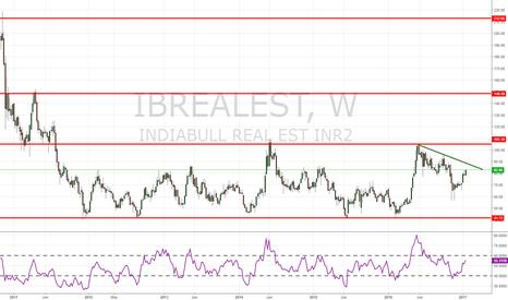 IBREALEST: bottom fishing stock...