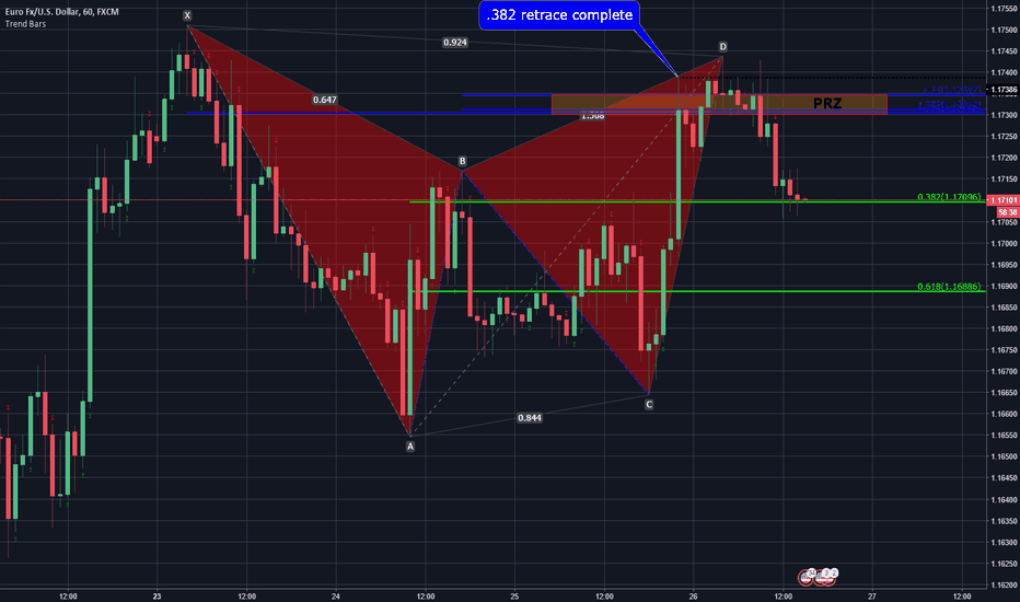 EURUSD: EURUSD - It seems that ECB is using the Anglo-Saxon Dove Hikes