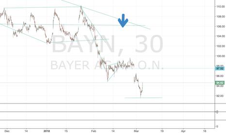 BAYN: Long @BAYN -> Target 116€