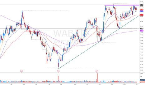 WAB: force breakout