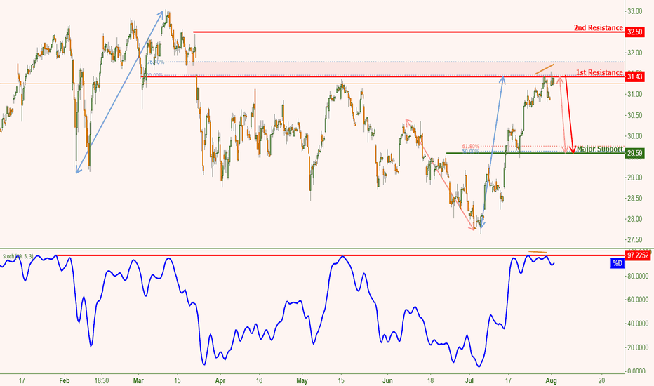 BAC: BAC Testing Resistance, Potential Reversal!