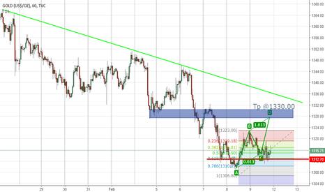 GOLD: ABCD  Fibonacci Bull pattern