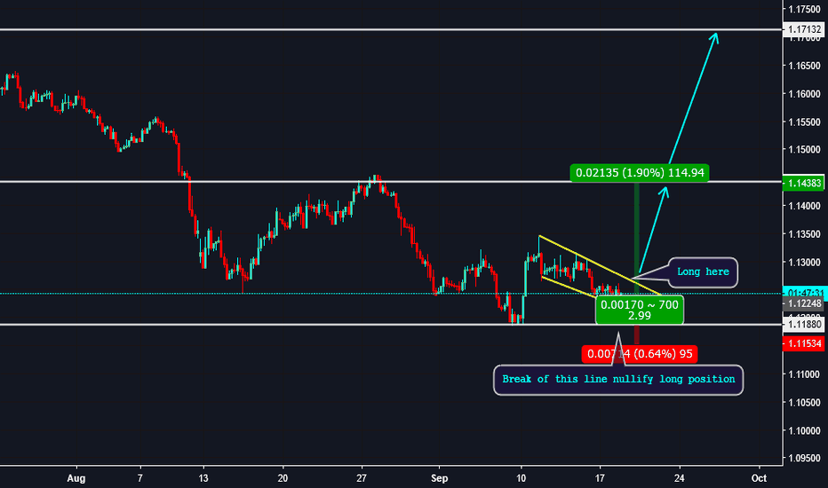 EURCHF: Trade90: 240 - EURCHF Long Opportunity