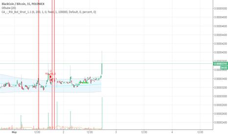 BLKBTC: BLK Bitcoin