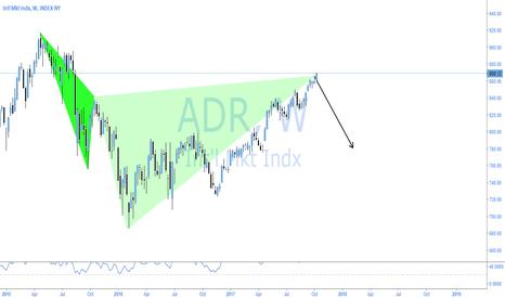 ADR: ADR - Dove Bullish Sprint Haulted By Blatant Hatred? (Cypher)