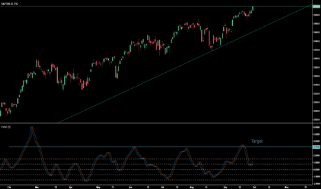 SPX: Interest rate hike? So what?