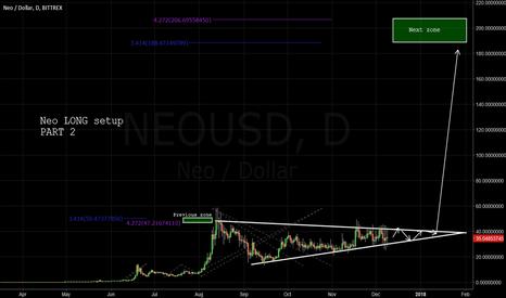 NEOUSD: NEO: Wedge pattern tightening (PART 2)