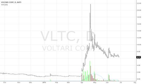 VLTC: VLTC Daily Short