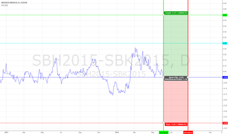 SBH2015-SBK2015: Sugar Spread