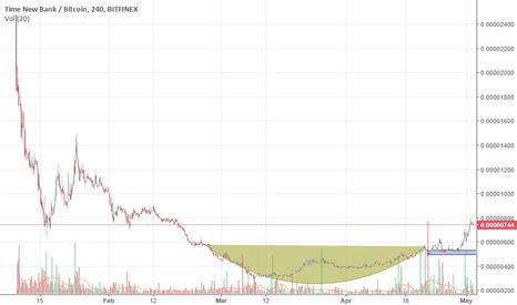 TNBBTC: 58% Profit in Just 3 Days