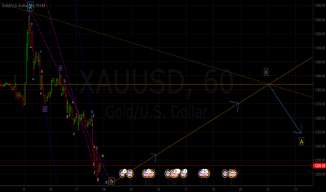XAUUSD: Bearish Trend (Long term)