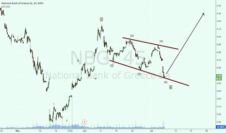 NBG: Expanding Diagonal in wave 2
