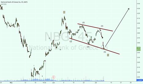 NBG: Expanding Diagonal in wave 2