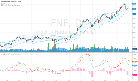 FNF: Change of trend