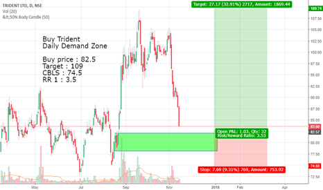 TRIDENT: Buy setup in Trident