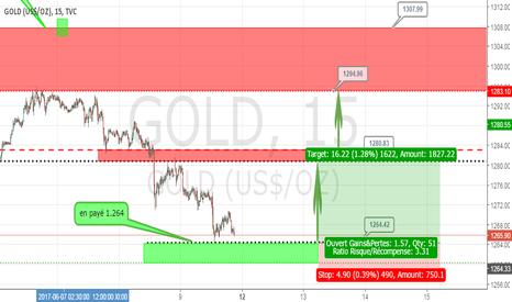 GOLD: plan gold 12/06/2017