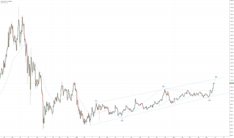 CN50USD: china equities: discussion. there is nothing going on now