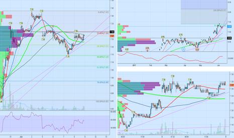 ERIC: $eric ascending triangle on intermediate