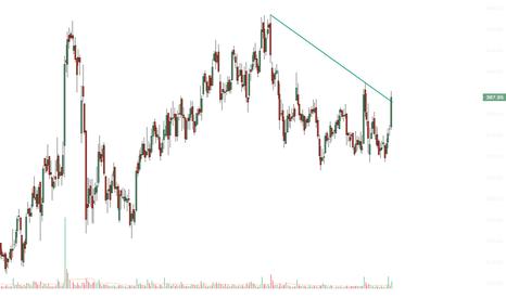 ARVIND: Arvind Ltd :: Breakout on High Volumes