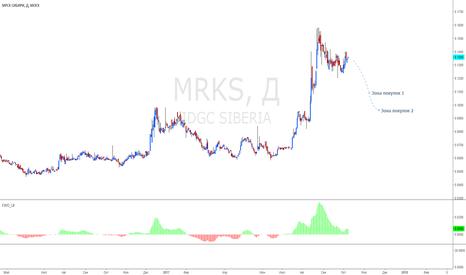 MRKS: МРСК Сибири