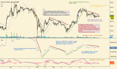 BTCUSD: OBV Has Cycles, Too... Some BUY Signals