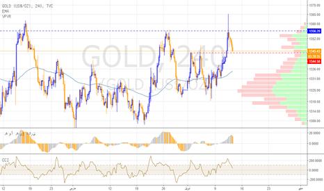 GOLD: الذهب يرتد مع تعافي الدولار الأمريكي