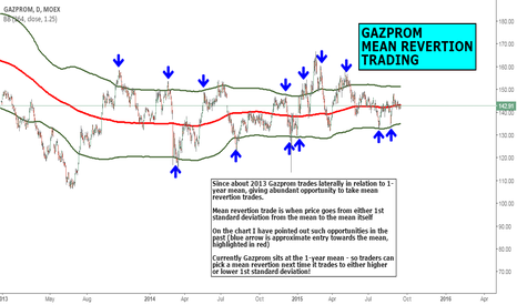 GAZP: MACRO VIEW: GAZPROM MEAN REVERTION TRADING