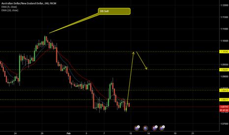 AUDNZD: Possible Sell OTE
