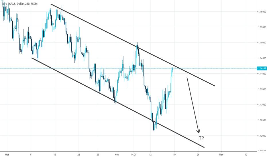 EURUSD: EURUSD descending channel, possible SELL.