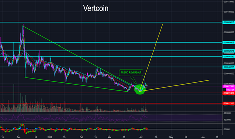 VTCBTC: Is VERTCOIN (VTC) getting ready for 21X? - Indicators Say YES!
