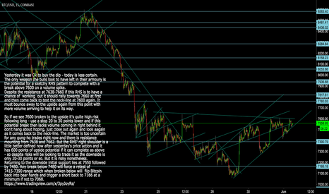BTCUSD: BTCUSD: Bitcoin Friday Update and Trade Points