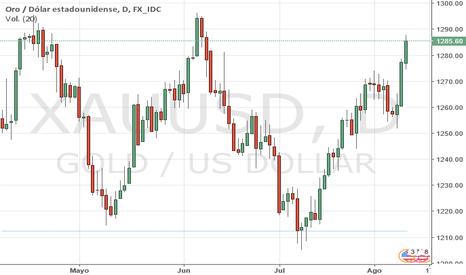XAUUSD: Ouro atinge máximo de 2 meses a procura dum novo maximo anual.