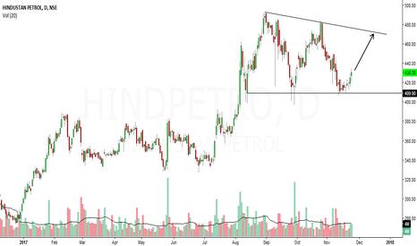 HINDPETRO: hindpetro looks bullish in short term,