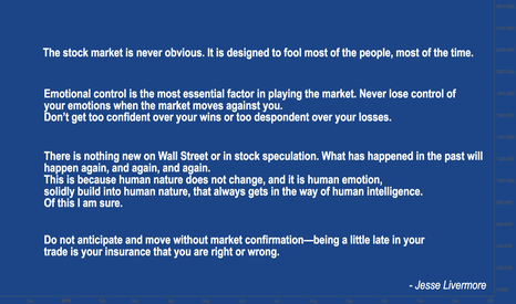 BTCUSD: Quotes by Jesse Livermore - A Legendary Trader