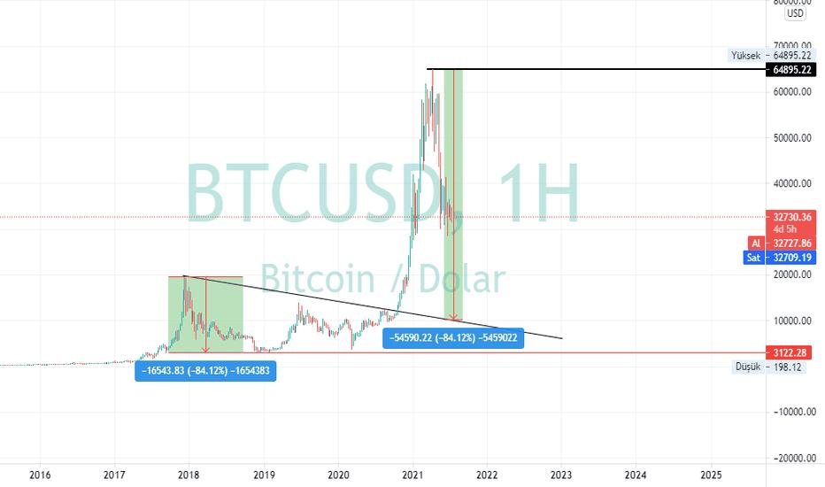 bitcoin bitstamp trader robot