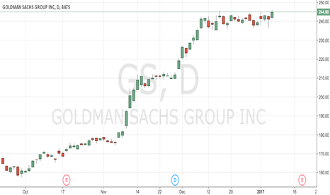 GS: Goldman Sachs might go up....