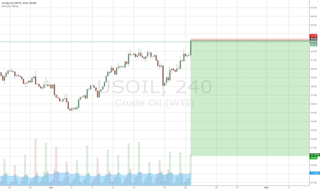 USOIL: The last fall before $50s+